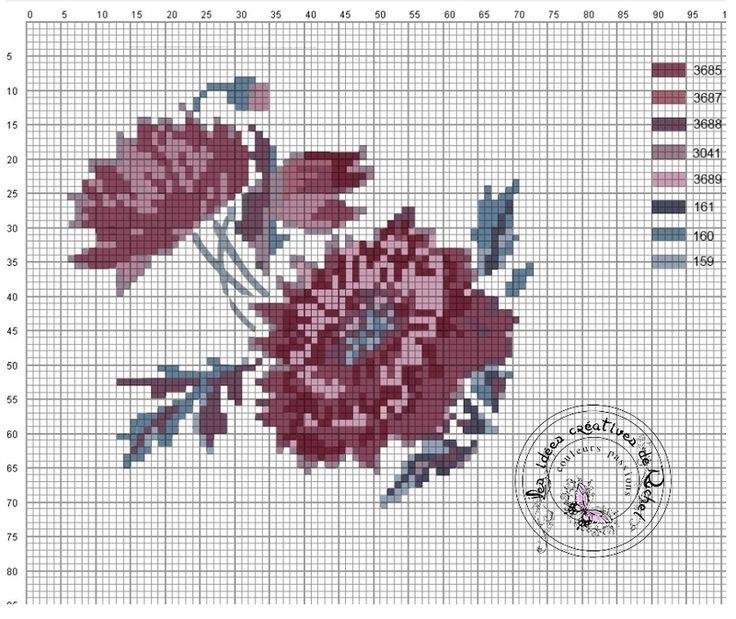 Les idées créatives de Rachel couleurspassions.canalblog.com '' Sarguemine chrisanthème ''