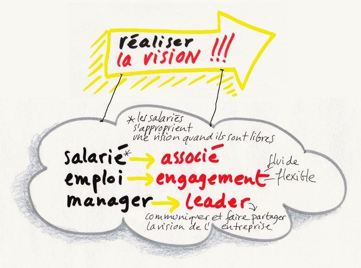 L'entreprise libérée : c'est la vision qui a le maître-mot
