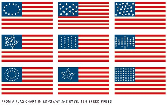 History american flag historical records moments maps for History of american flags