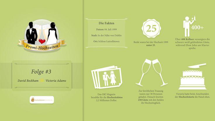 In unserer Serie von Promi-Hochzeiten stellen wir euch kuriose, schöne und lustige Fakten rund um den großen Tag der Stars vor. In der dritten Folge präsentieren wir Interessantes rund um die Hochzeit von David Beckham und Victoria Adams. Am 04. Juli 1999 fand die Hochzeit unter Ausschluss der Öffentlichkeit auf dem Schloss Luttrellstown in Irland statt.