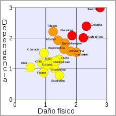MDMA - Wikipedia, la enciclopedia libre