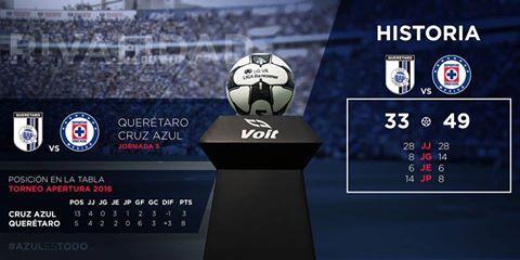 CRUZ AZUL FUTBOL CLUB A.C. - Facebook Oficial de Cruz Azul || Official Facebook Account from Cruz Azul || #LealtadAzul || www.cruzazulfc.com