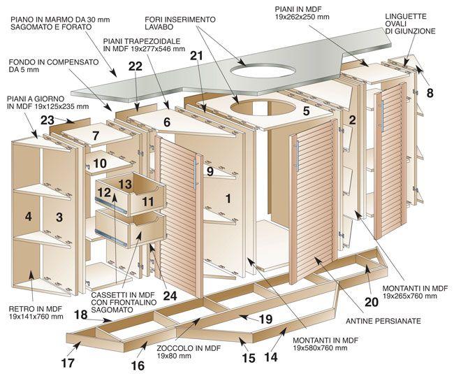 Mobile bagno fai da te mobili bagno fai da te mobile - Costruire mobile bagno ...