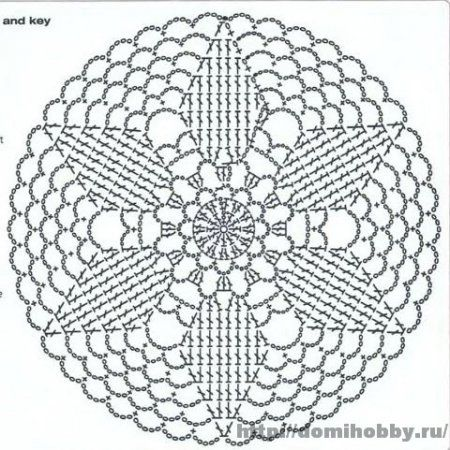 Motivi per uncinetto unit circle crochet pattern