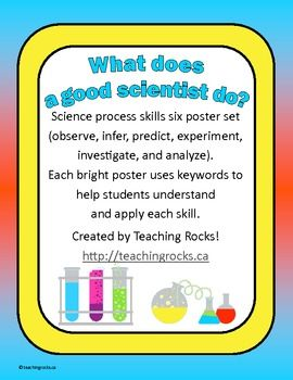This bright and colorful six poster set helps teachers introduce science process skills to their students.  The following science process skills ar...