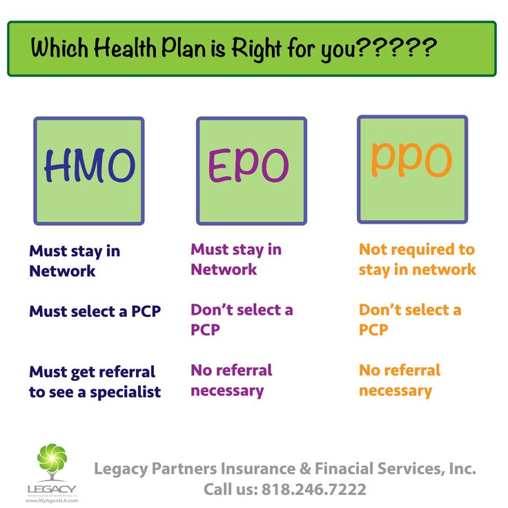What health Plan is right for you: Call us at 818.246.7222 ...