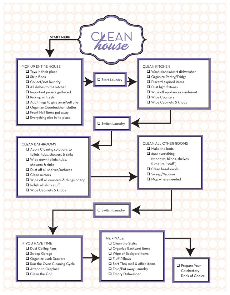 Best 25+ Adult chore chart ideas on Pinterest Chore chart for - flow chart template for kids