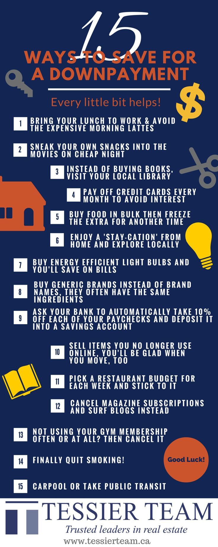 15 ways to save for a downpayment #buyingahome #savings #tips #realestate