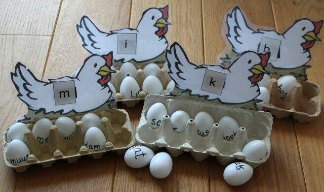 Een kippen spel. Op eieren schrijf je allerlei woorden. Je hebt losse kaartjes met de letters. Degene die je wil oefenen zet je op de kip. Zoek de beginletter, eindletter of in het midden.