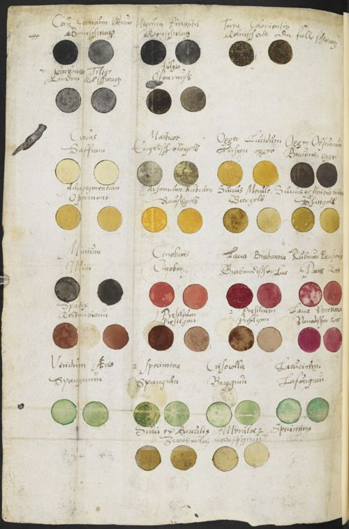 theodore mayerne's experiments with pigments, from 'pictoria, sculptoria et quae subalternarum artium' - england 1620-1646