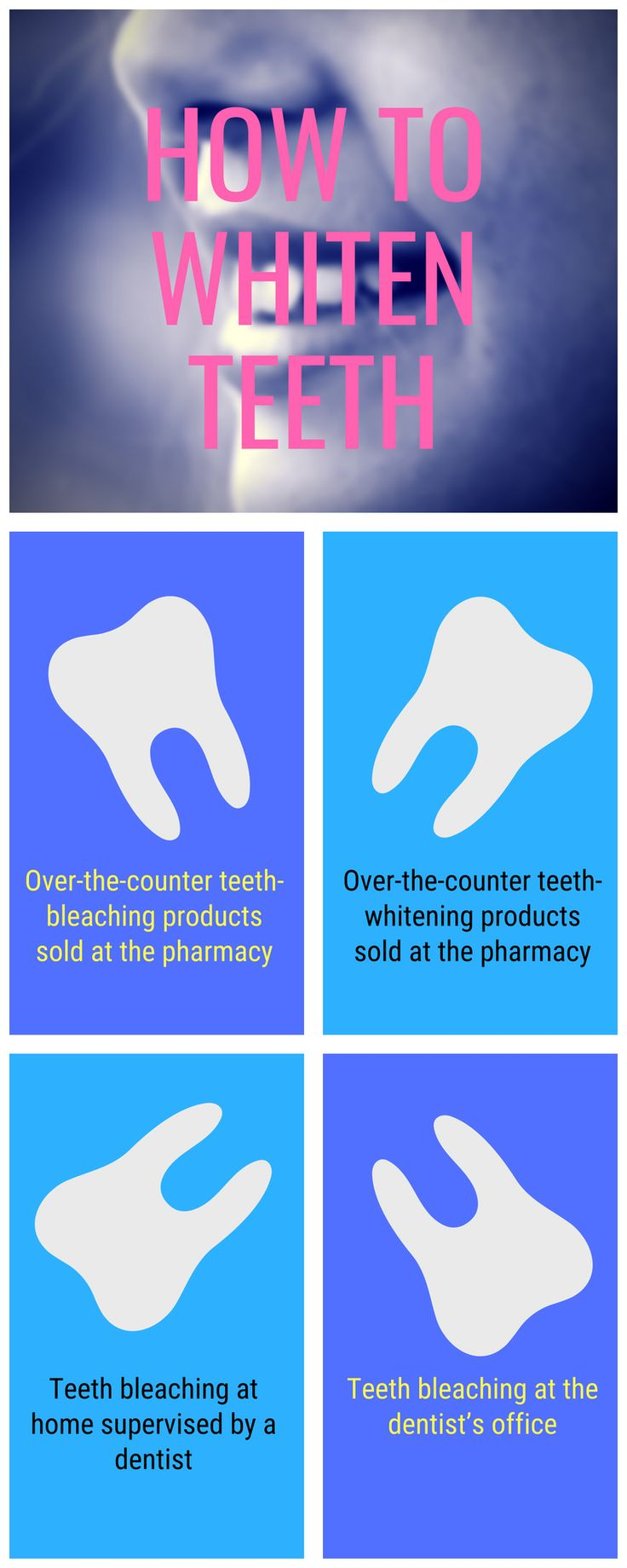 Dental Infographics to make you more aware of dental and