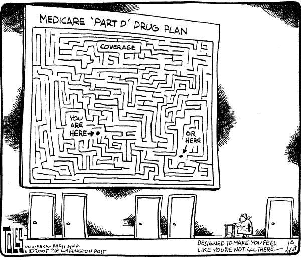 figure out medicare part d