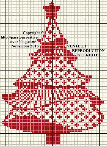 Grille gratuite point de croix : Sapin de Noel rouge 5 - Le blog de Isabelle