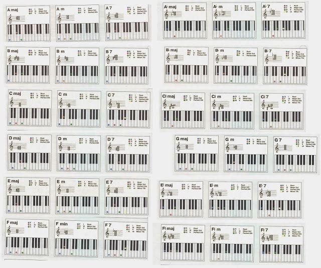 Все аккорды на фортепиано таблица и рисунки клавиш