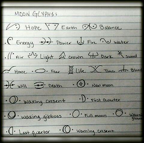 Moon glyphs wiccan symbols