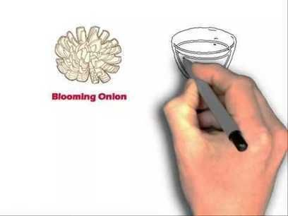 Here you will  find details about 2 best blooming onion cutter in the market
