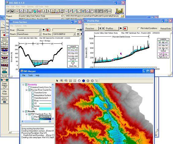 15 best Bibliografia Hidrologia images on Pinterest Libros, Logs - water resource engineer sample resume