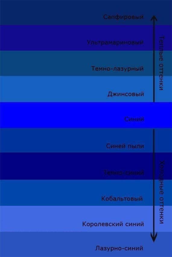Драгоценные камни синего и темно синего цвета фото