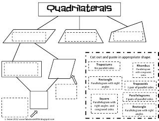 Fabulous in Fifth: Math Freebie - pretty good to review quadrilaterals and hammer in that a square is a special rectangle and so on - can be used much earlier than fifth grade, if kids have been introduced to math terminology