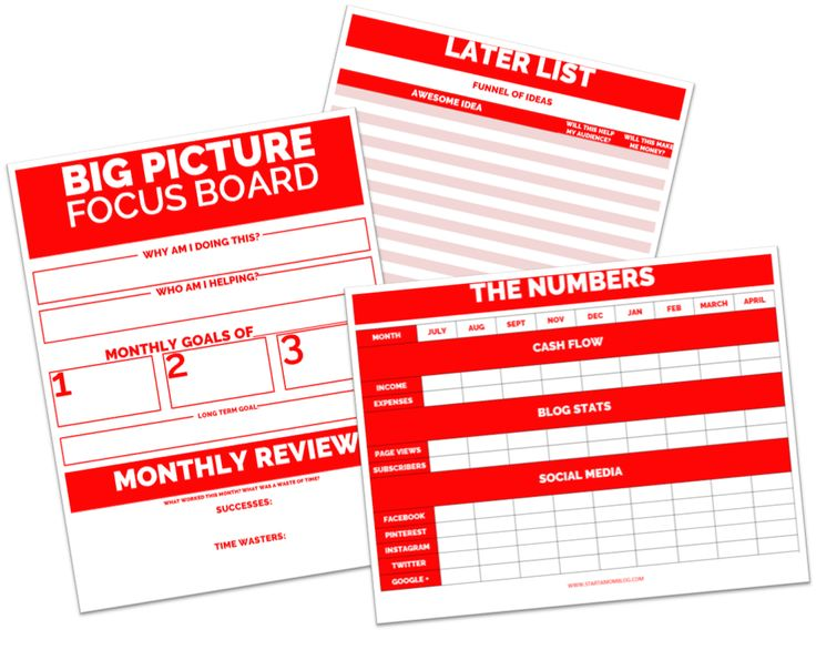 Need help focusing and accomplishing your goals? Download the free printable and Google Doc Big Picture Focus Board. What you must do ....