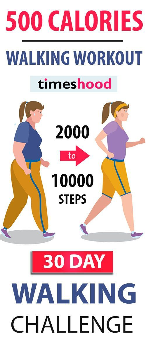 500 Calories Walking for Weight Loss: 30-Day Challenge
