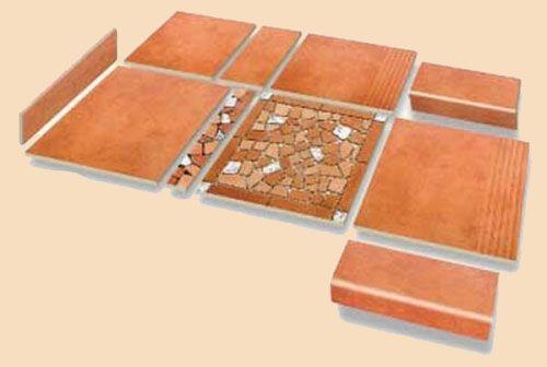 Kjøp Keramiske fliser for gulvet