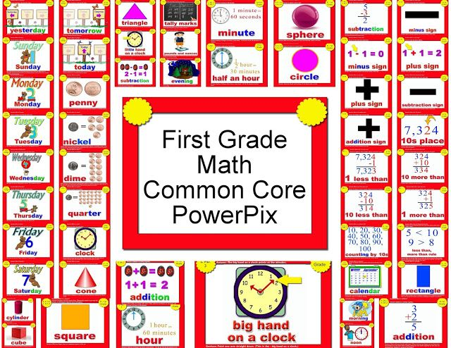 First Grade Common Core PowerPix from Transitional Kinder with Mrs. O