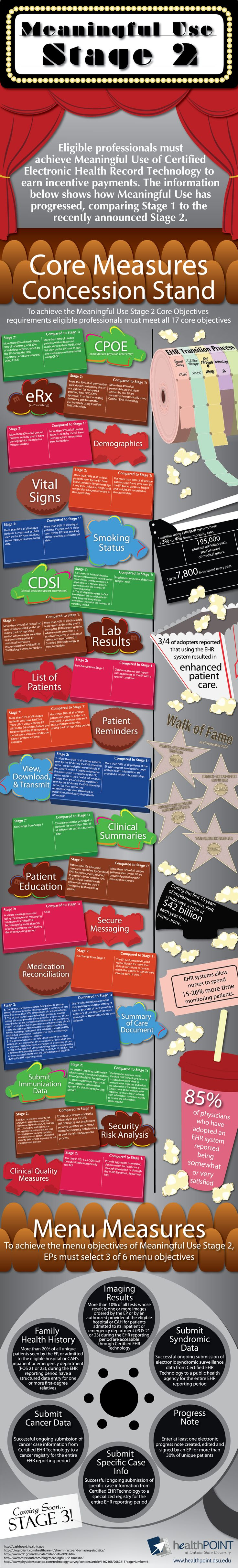 Meaningful Use Stage 2 Comparison Infographic #meaningfuluse #ehr #electronichealth
