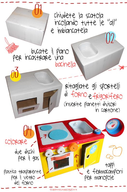 LA CUCINETTA / pretend play: cardboard kitchen