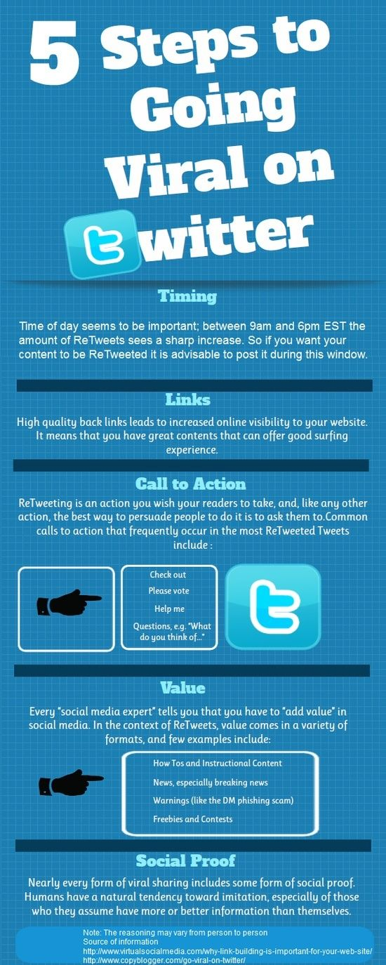 5 Steps to going viral on #Twitter. #Infographic #socialmedia