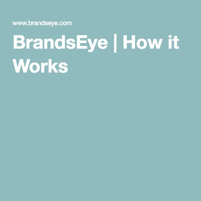 BrandsEye | How it Works