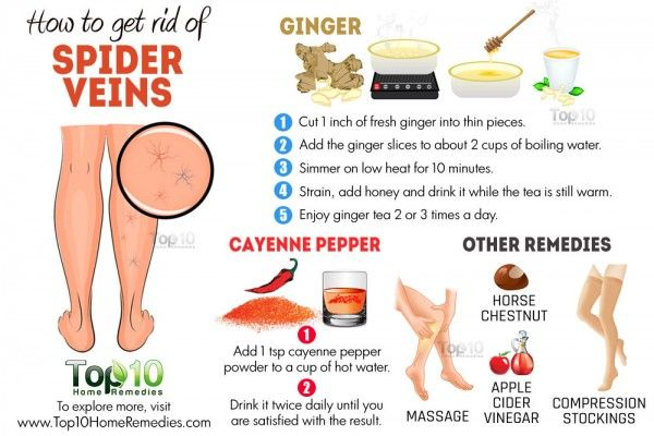 how to get your veins thicker
