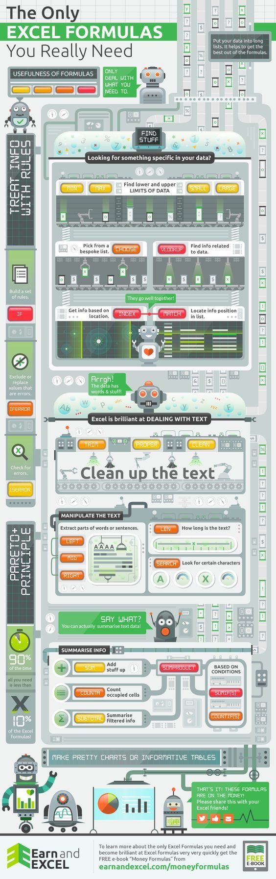 785 best microsoft office products word excel powerpoint graphic representation of the most important excel formulas biocorpaavc Image collections