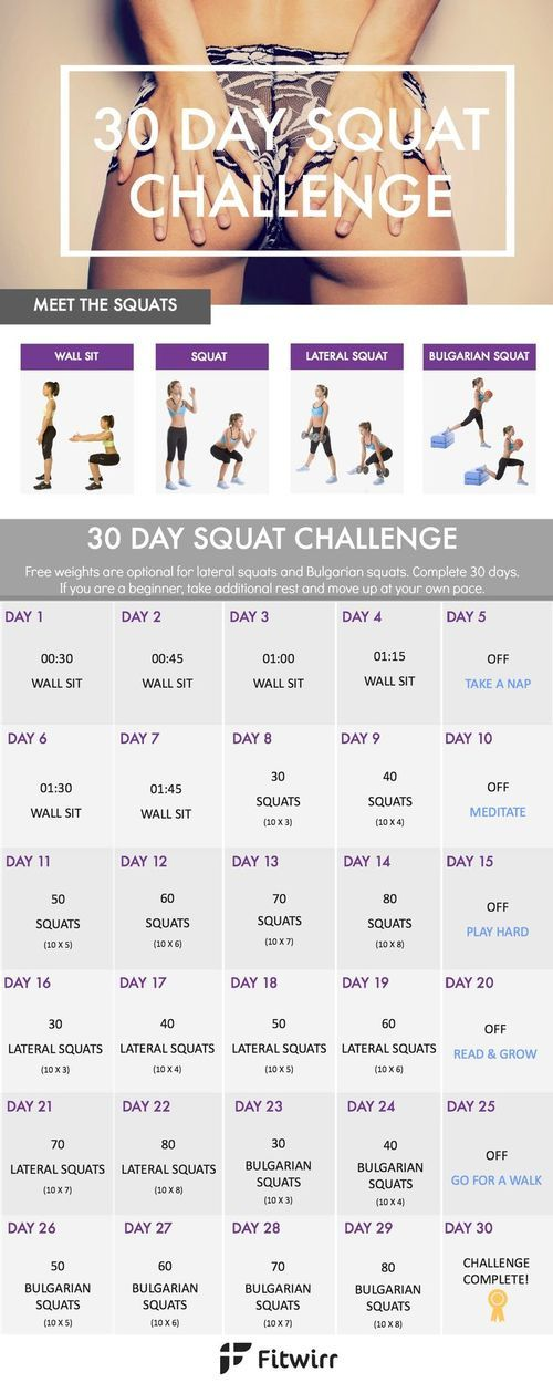 30 Day Squat Challenge - Take Your Butt from Flat to Full