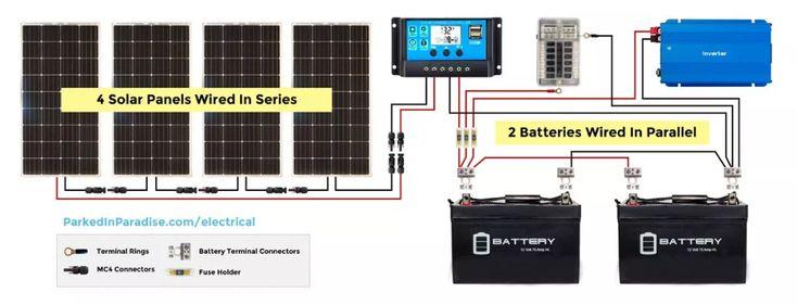 Diagram Solar Calculator And Diy Wiring Diagrams