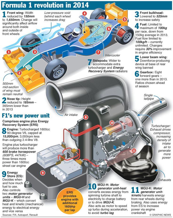 203 best F1 dwgs images – Diagram Of A Formula 1 Race Engine