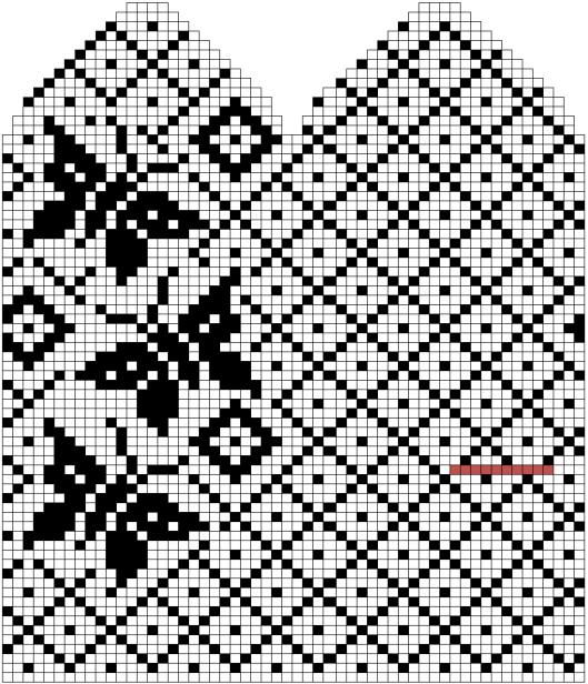 Perhoslapaset Mitten pattern