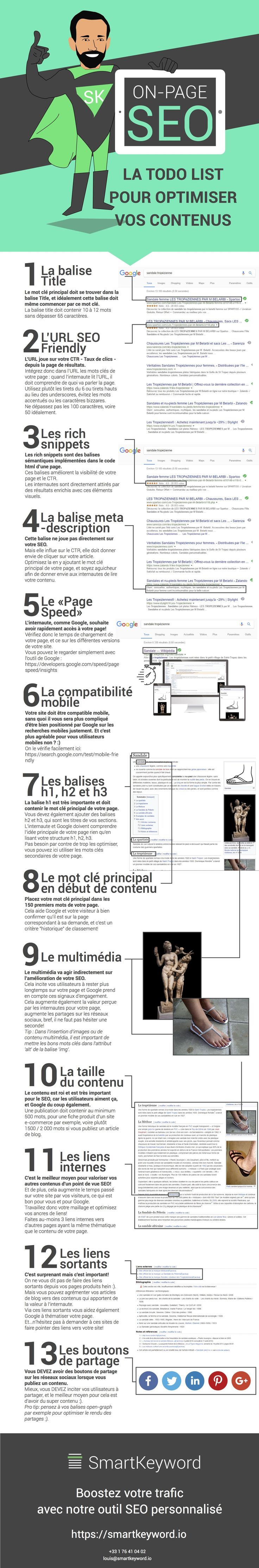 DIGITAL MARKETING - Infographie sur le Search Engine Optimization...  « #seo On-Page - SmartKeyword. »
