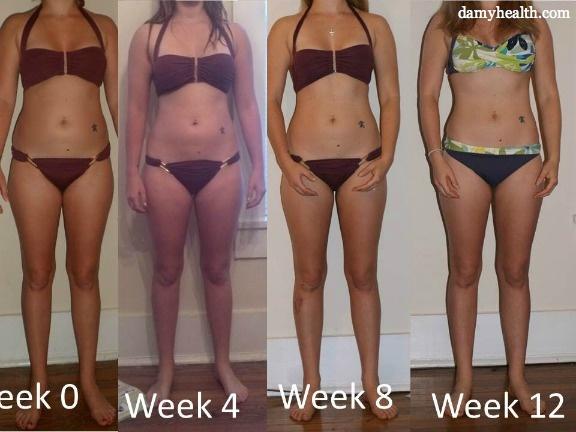 Erfolgsgeschichte des Bikini Body Programms von Lekki   – Fitness