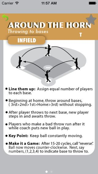 baseball drills - Google Search