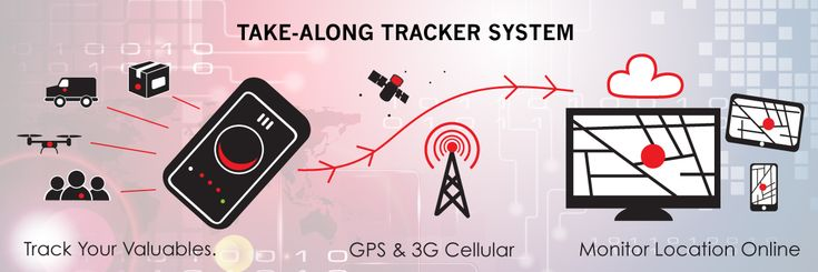 Take-Along has a built in speaker phone for calling for help and tracks anywhere there is cellular service.