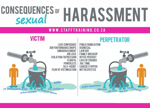 http://www.stafftraining.co.za/blog/sexual-harassment-in-south-africa