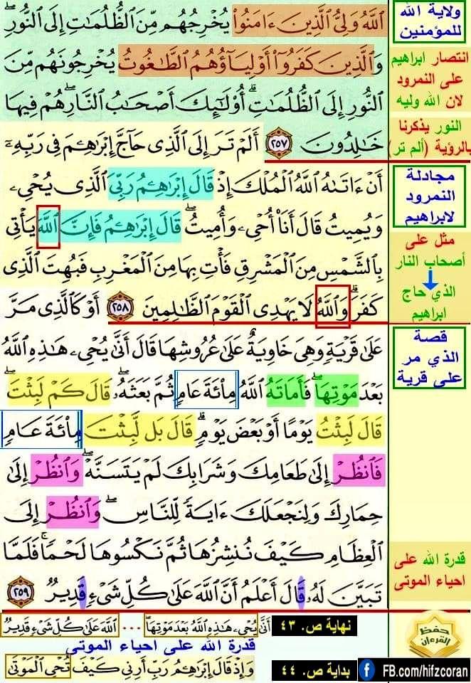 تثبيت حفظ سورة البقرة صفحة ٤٣ In 2021 Quran Verses Islamic Quotes Verses