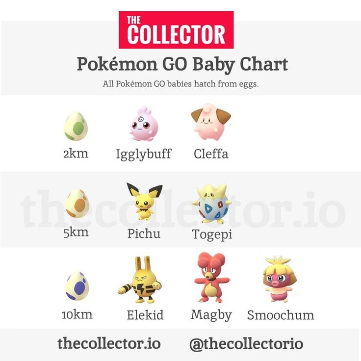 The Complete Pokemon GO Baby Hatching Chart : pokemongo