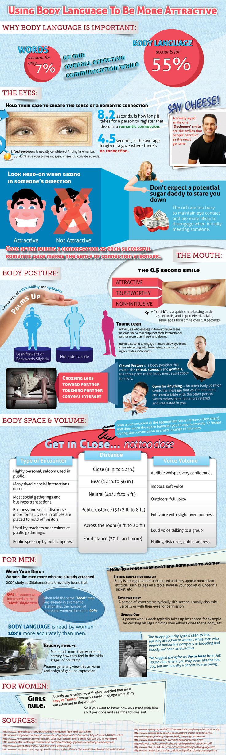 Using Body Language To Be More Attractive is an infographic to give viewers tips, examples, and statistics on how to use their body language correctly