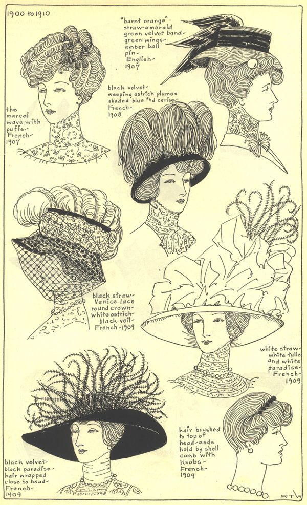 "petitdictionnairelamode: "" 1900 - 1910  The Mode in Hats and Headdress: A Historical Survey with 198 Plates  By R. Turner Wilcox  """