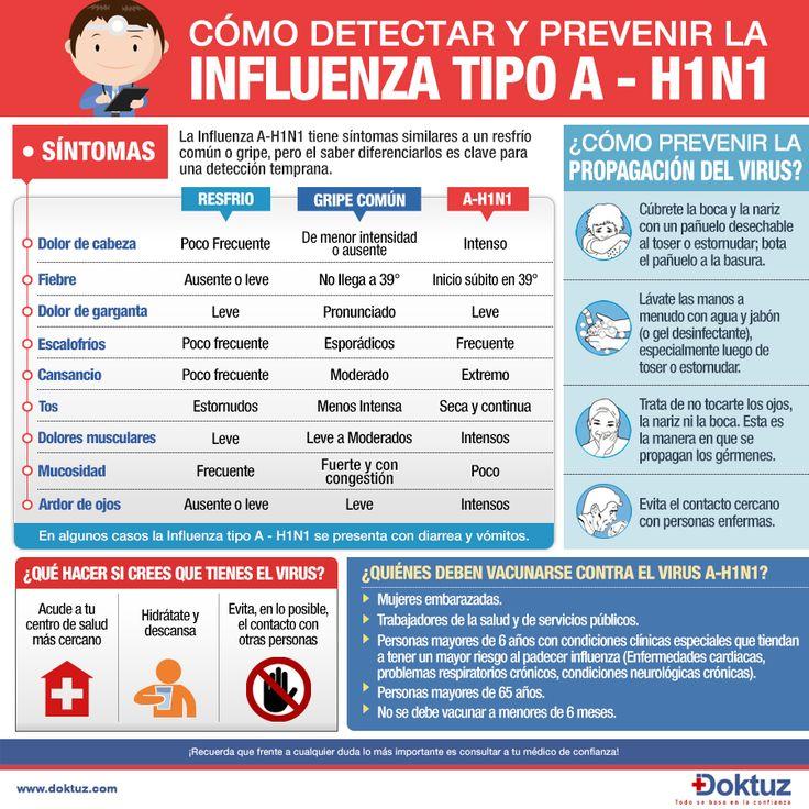 ¿Cómo detectar y prevenir la Influenza Tipo A - H1N1?   Doktuz