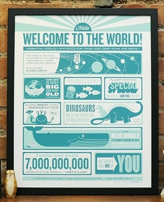 Welcome to the World - Laura Seaby #screenprint