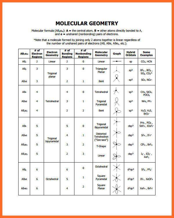 electron-geometry-chart-molecular-geometry-chart-example-1 electron