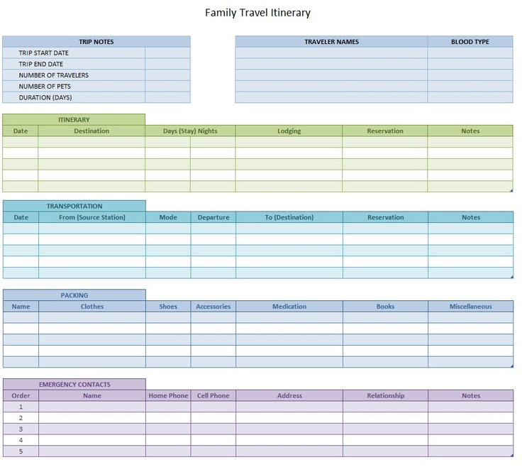 Travel Itinerary for Family | Template Sample